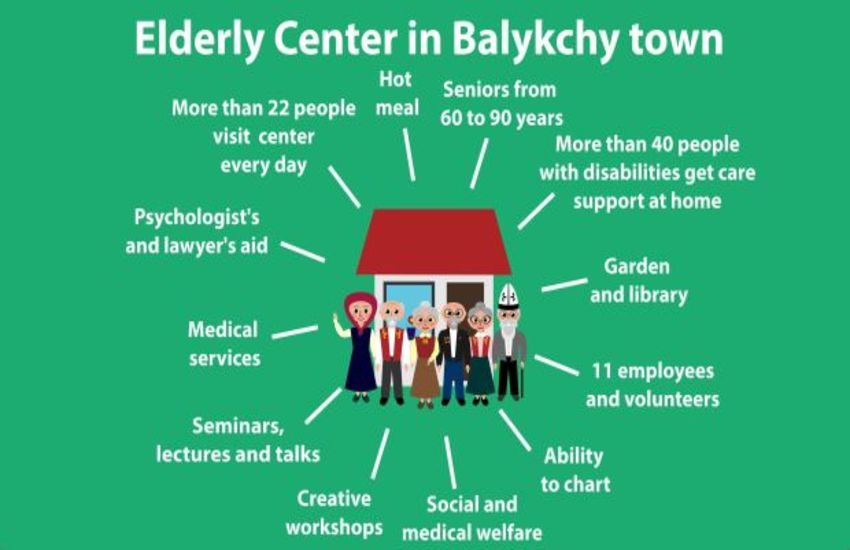 HELP US REPAIR THE ELDERLY CENTER IN BALYKCHY CITY