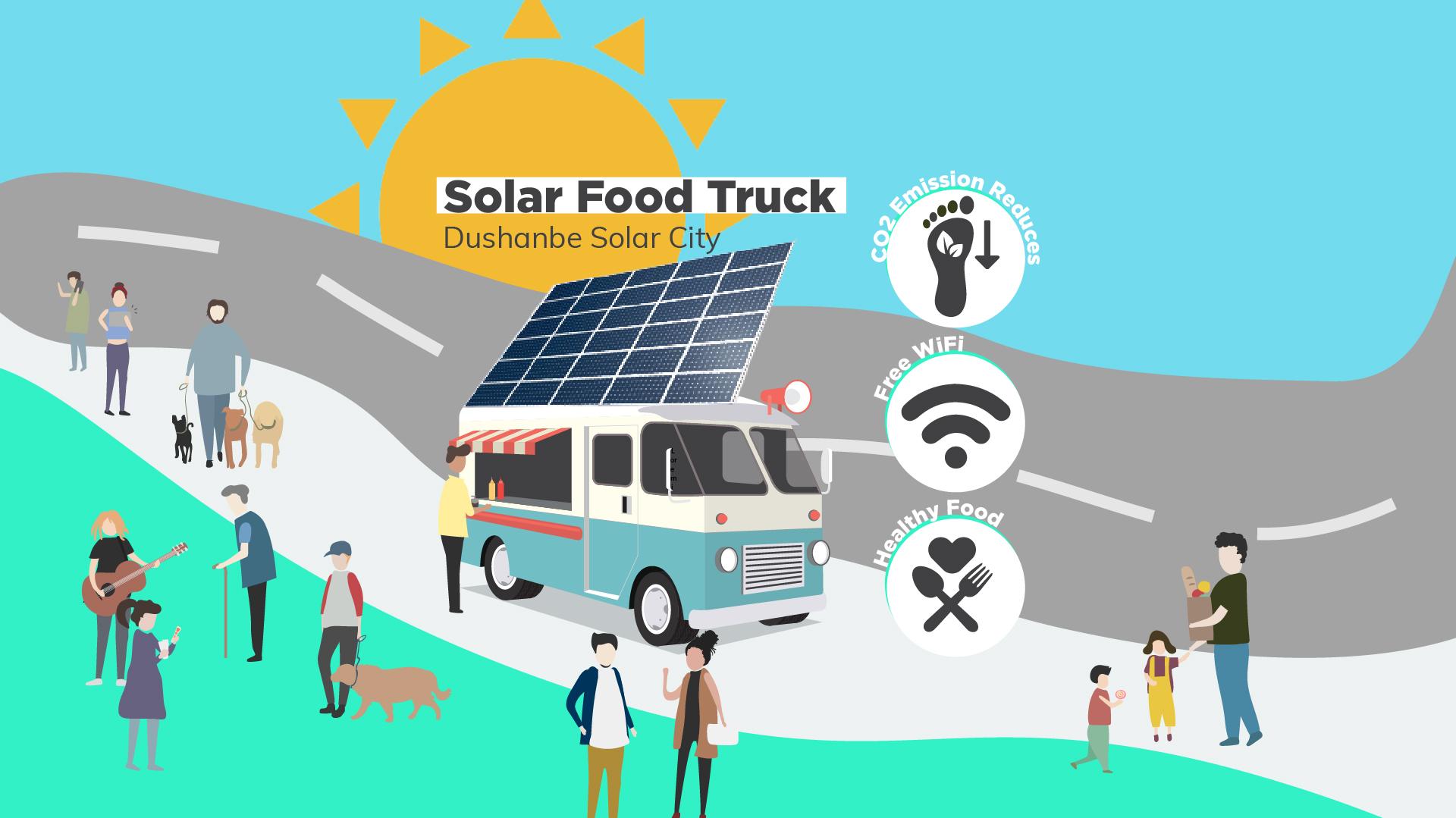 Cities Unite To Start Solar Revolution Through Crowdfunding