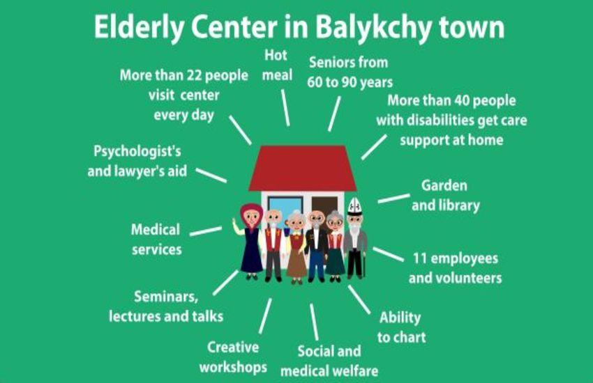 HELP US REPAIR THE ELDERLY CENTER IN BALYKCHY CITY